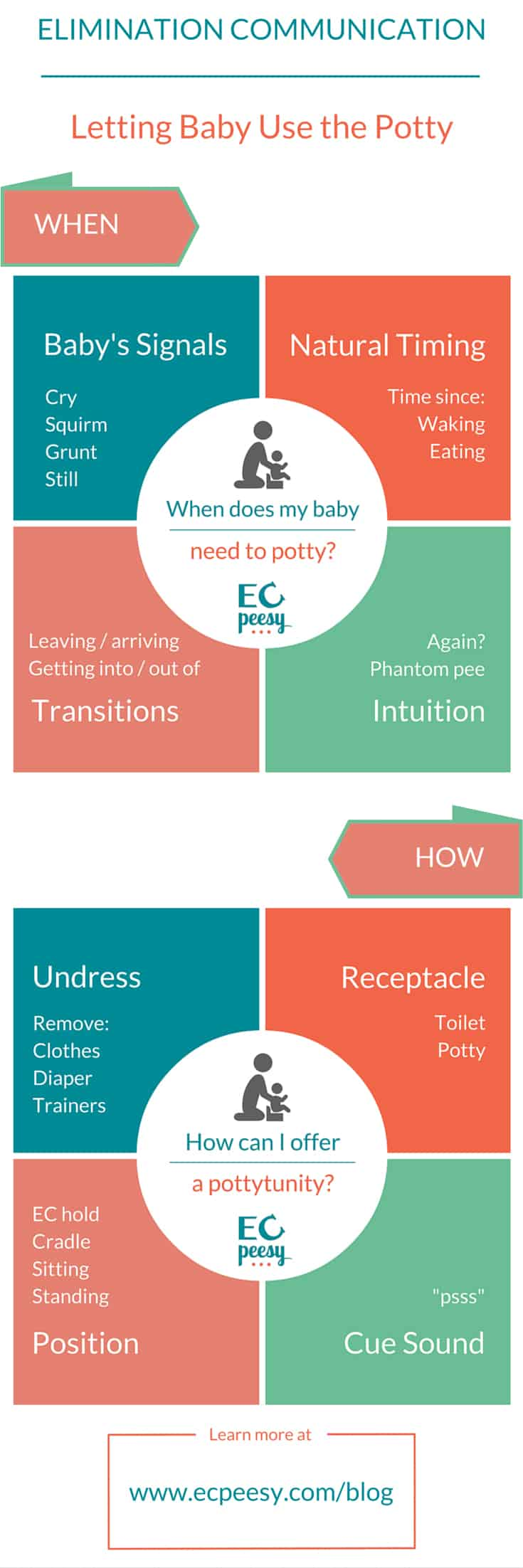 How to Start EC: When and How to Let Baby Use the Potty